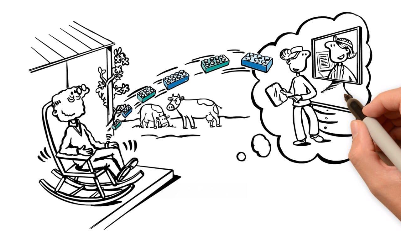 Landluft hält gesund. (Und die digitale Gesundheitsgemeinschaft.)